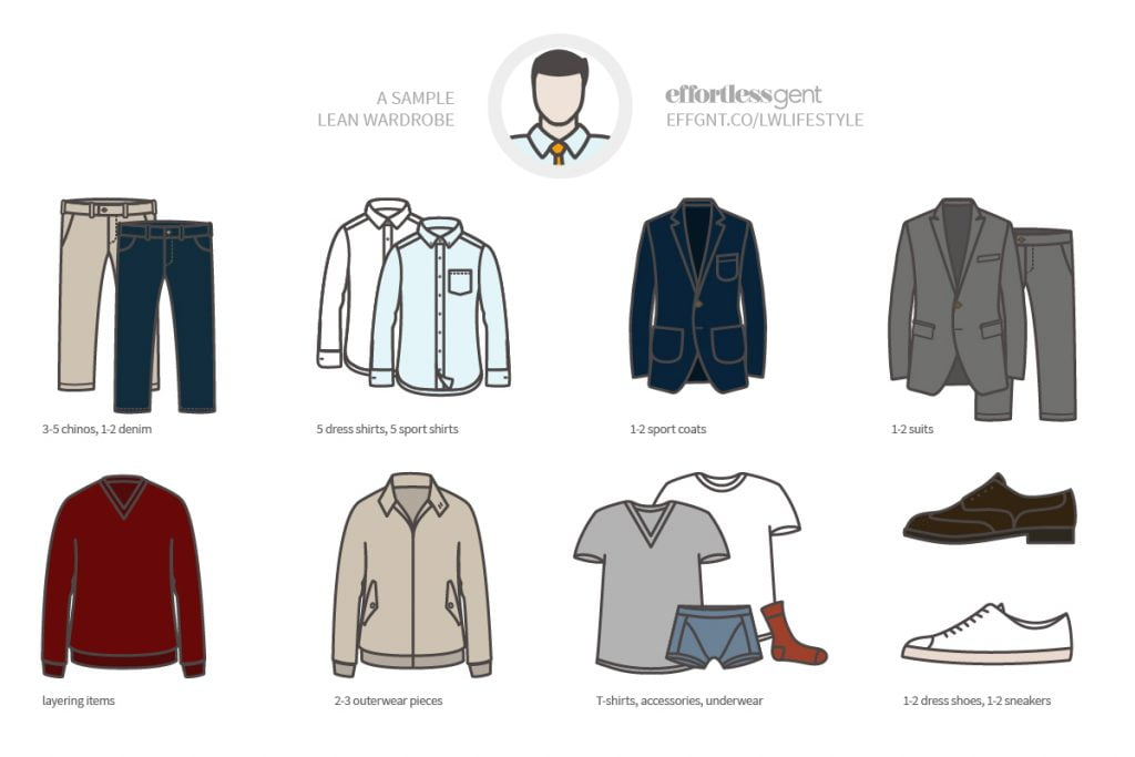 Minimalistic male clothes style.